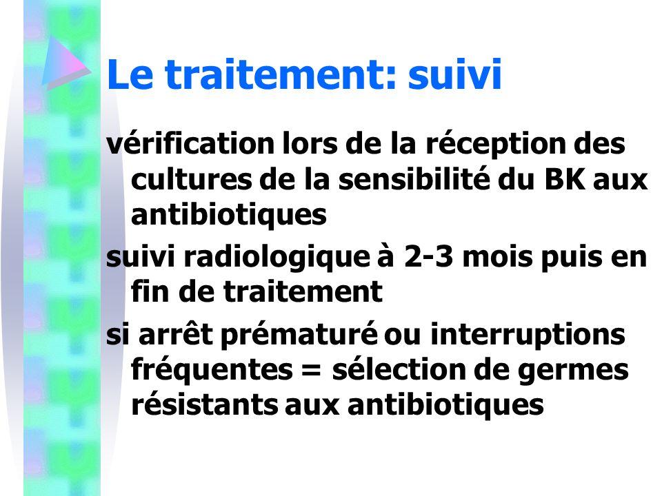 Le traitement: suivi vérification lors de la réception des cultures de la sensibilité du BK aux antibiotiques.