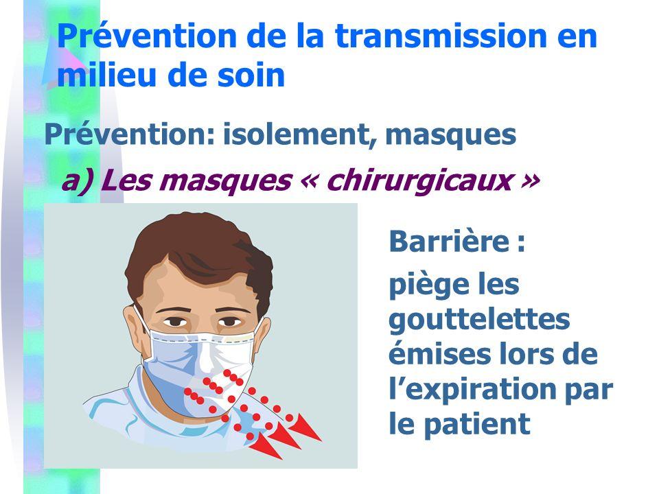 Prévention de la transmission en milieu de soin