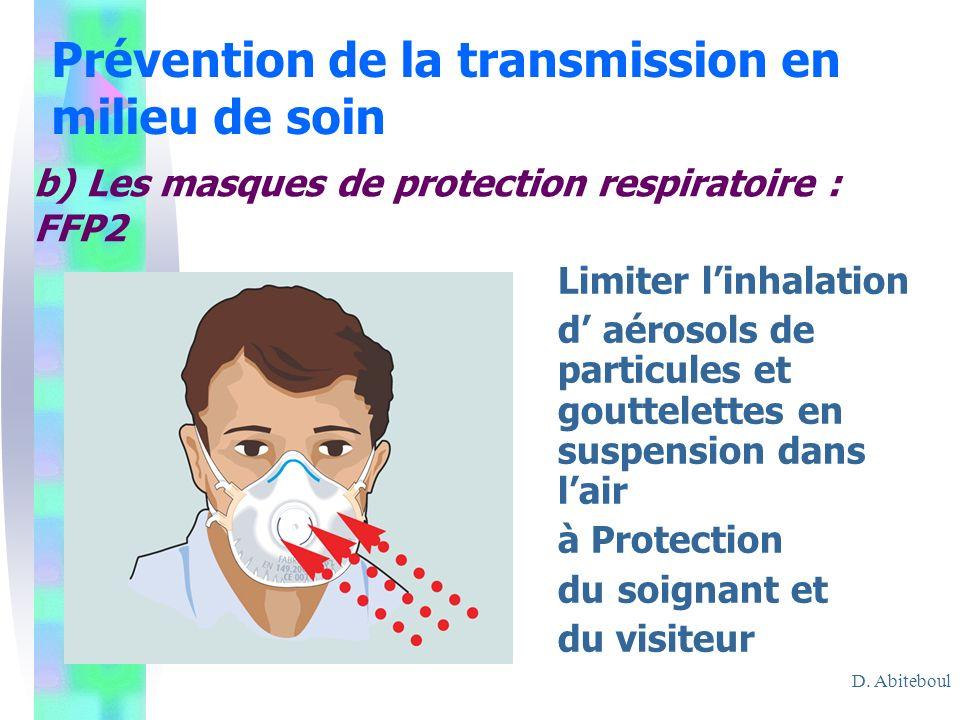 b) Les masques de protection respiratoire : FFP2