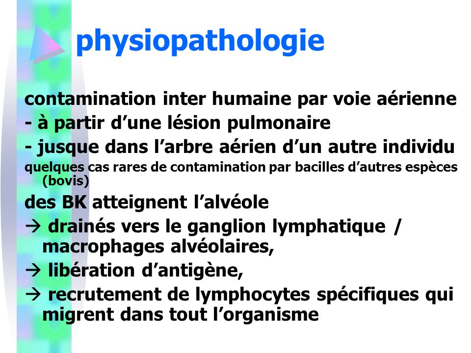 physiopathologie contamination inter humaine par voie aérienne