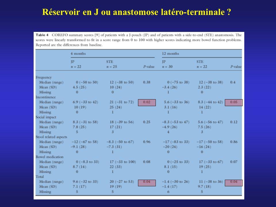 Réservoir en J ou anastomose latéro-terminale