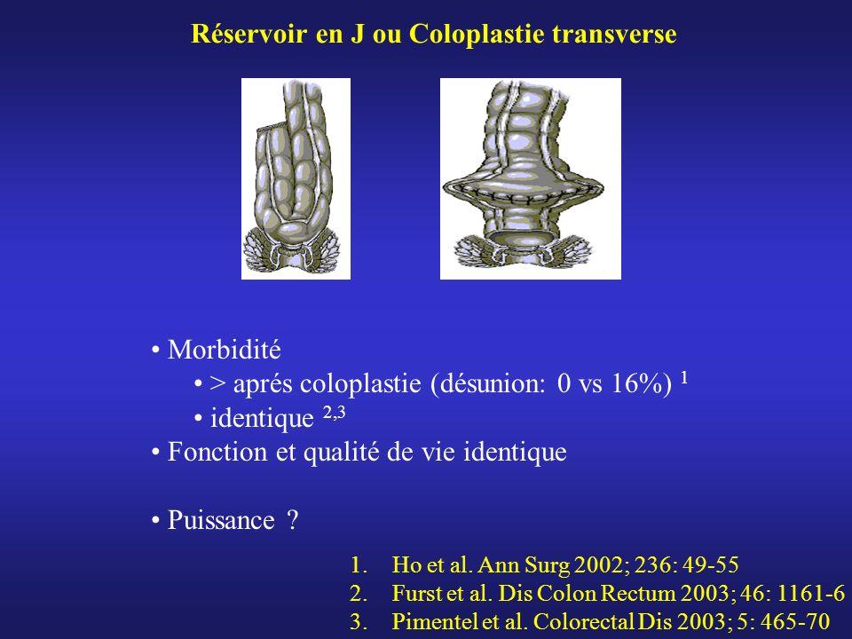 Réservoir en J ou Coloplastie transverse
