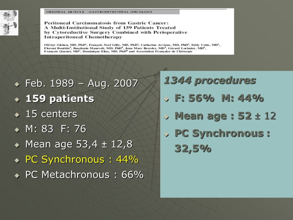 1344 procedures F: 56% M: 44% Mean age : 52 ± 12. PC Synchronous : 32,5% Feb. 1989 – Aug. 2007.