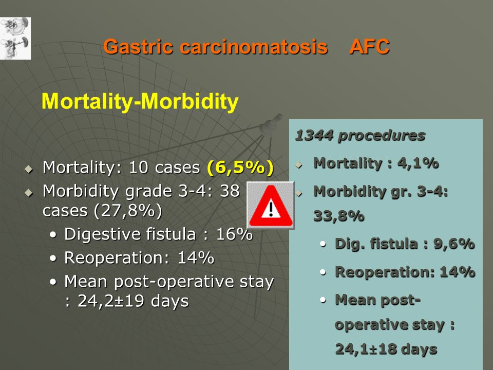Gastric carcinomatosis AFC