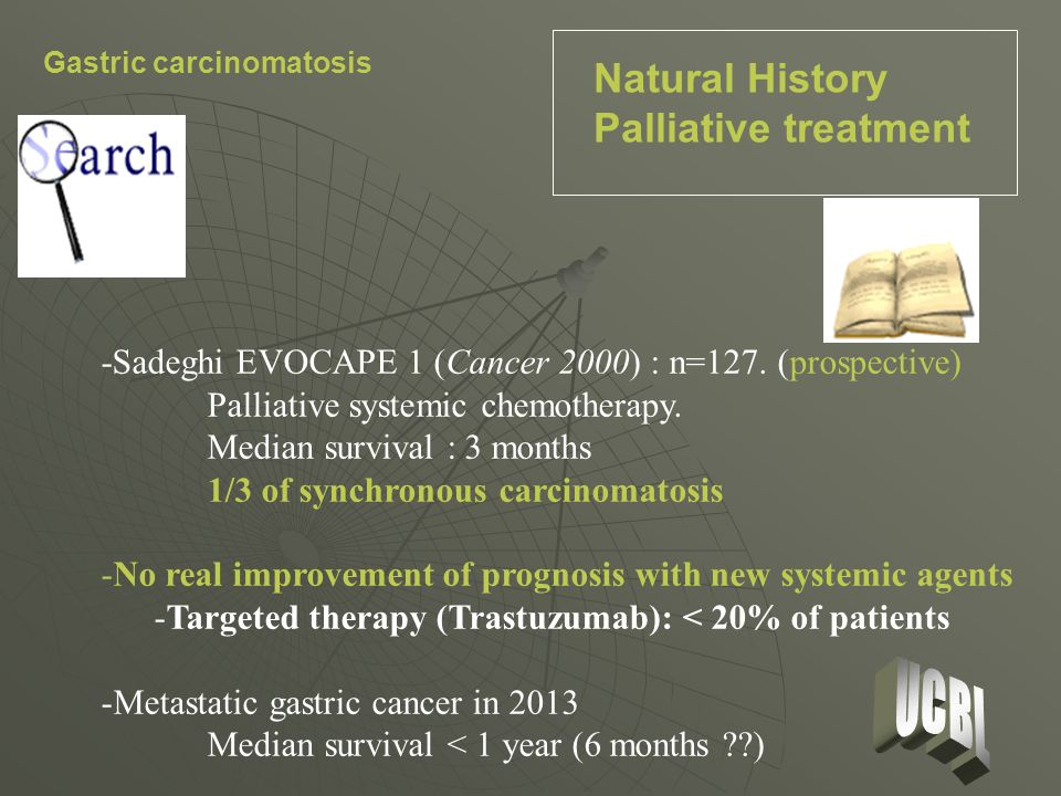 UCBL Natural History Palliative treatment