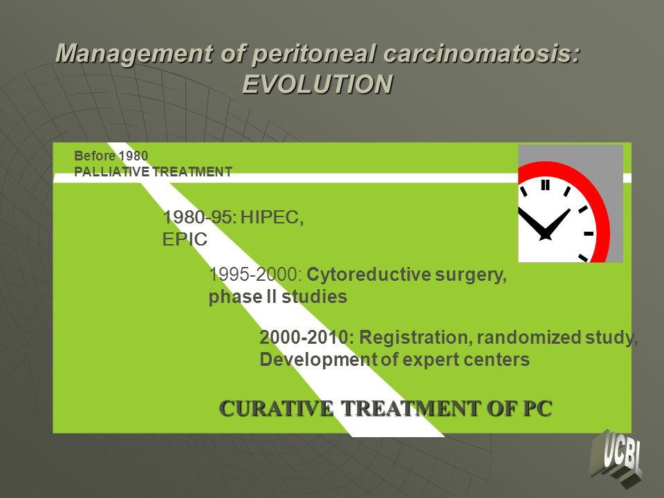Management of peritoneal carcinomatosis: EVOLUTION