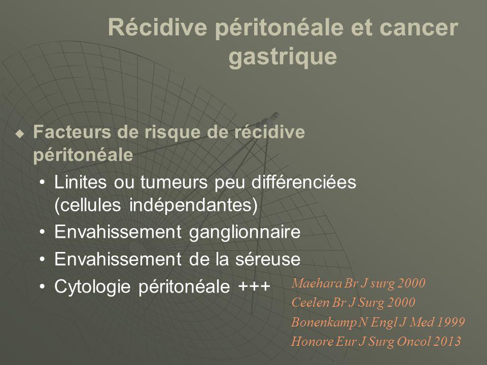 Récidive péritonéale et cancer gastrique