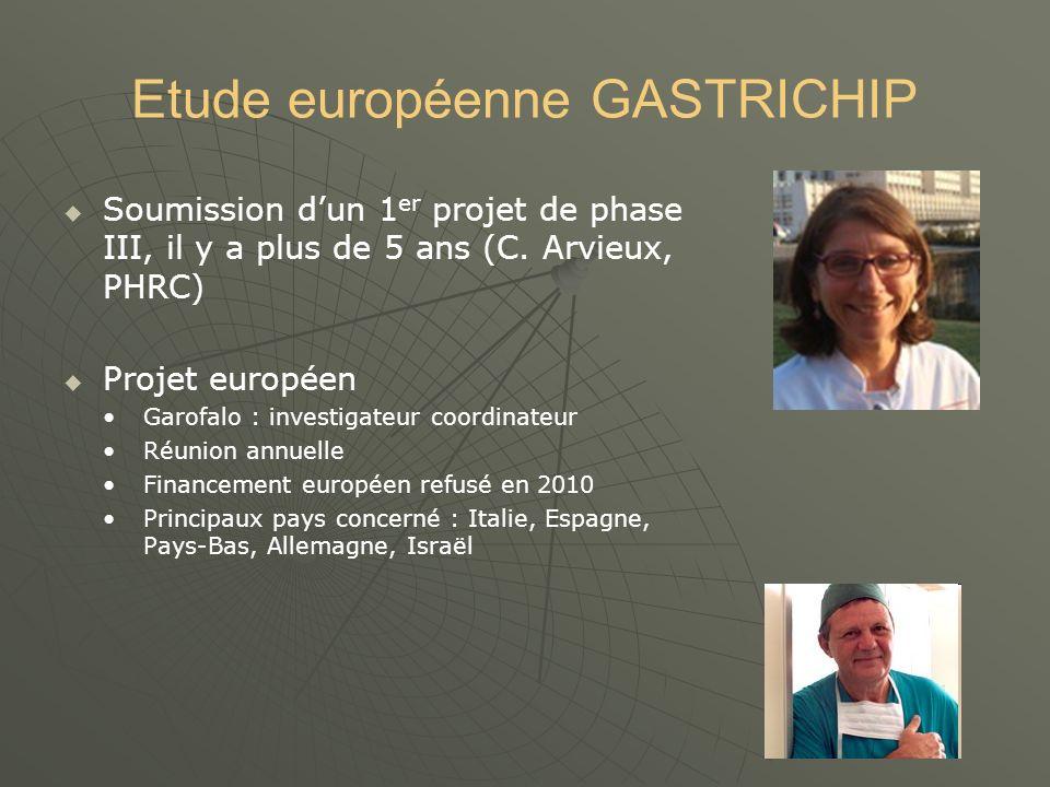 Etude européenne GASTRICHIP