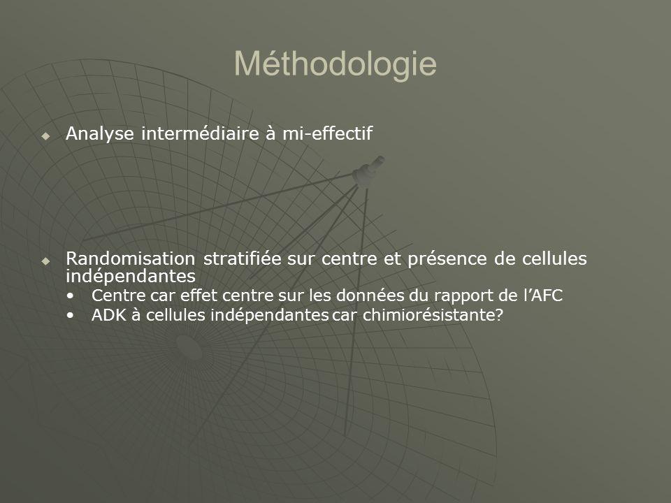 Méthodologie Analyse intermédiaire à mi-effectif