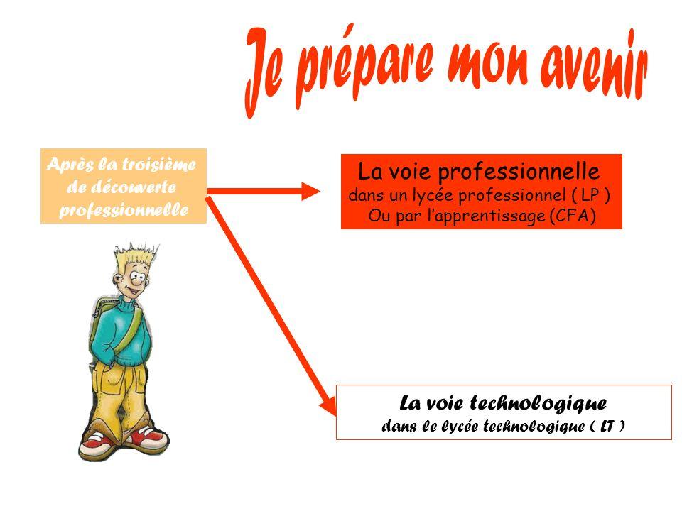 Je prépare mon avenir La voie professionnelle La voie technologique