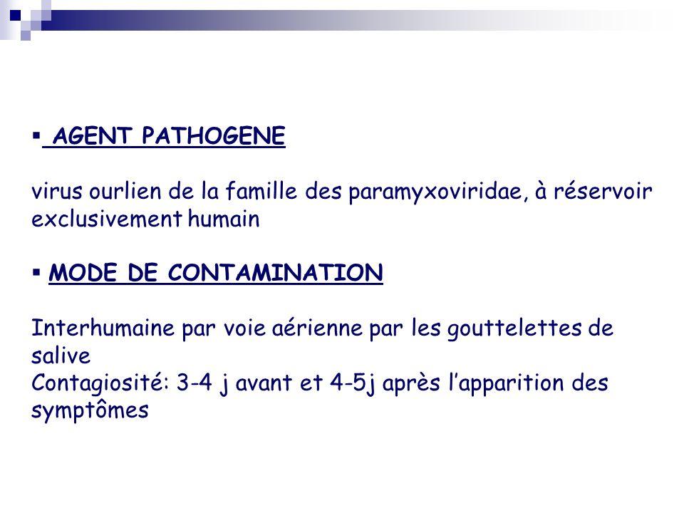 AGENT PATHOGENE virus ourlien de la famille des paramyxoviridae, à réservoir exclusivement humain. MODE DE CONTAMINATION.