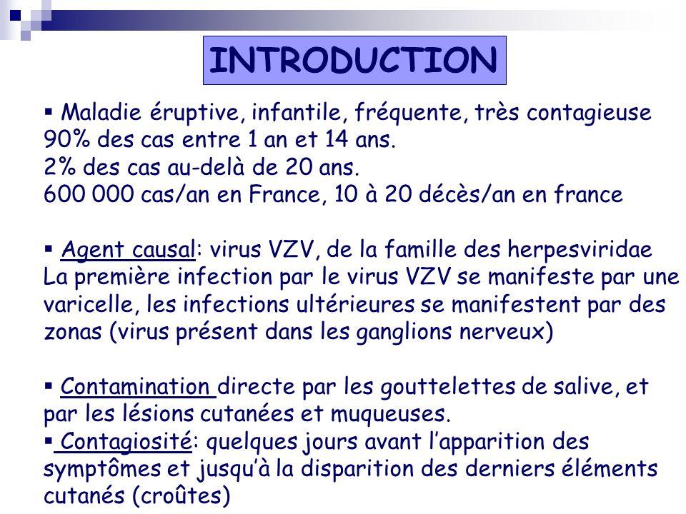 INTRODUCTION Maladie éruptive, infantile, fréquente, très contagieuse