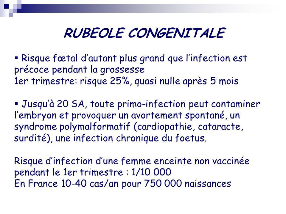 RUBEOLE CONGENITALE Risque fœtal d'autant plus grand que l'infection est précoce pendant la grossesse.