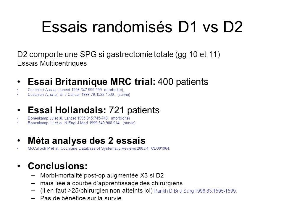Essais randomisés D1 vs D2