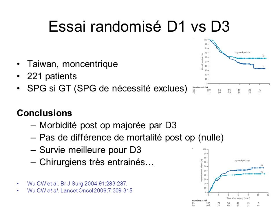 Essai randomisé D1 vs D3 Taiwan, moncentrique 221 patients