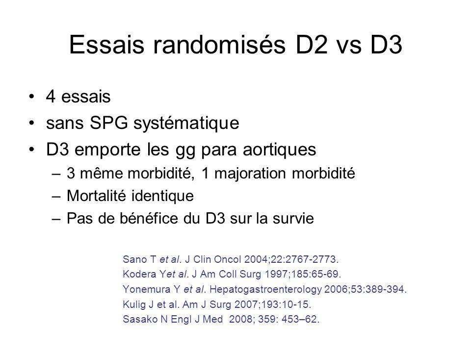 Essais randomisés D2 vs D3