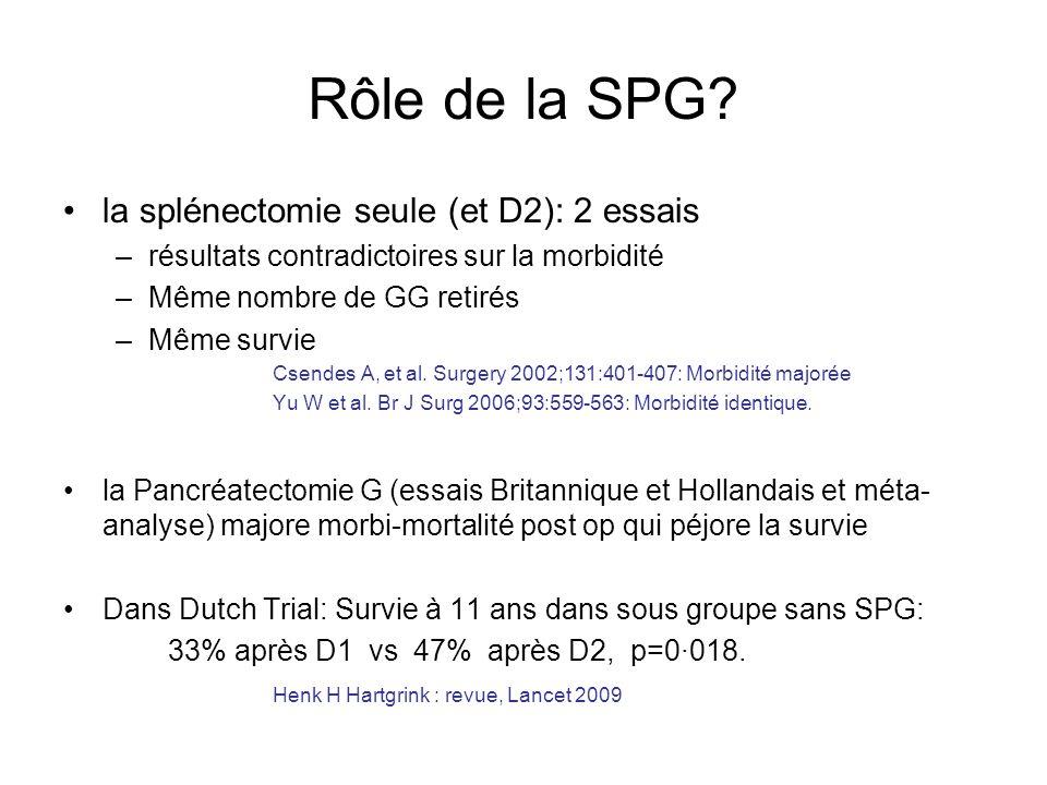 Rôle de la SPG la splénectomie seule (et D2): 2 essais
