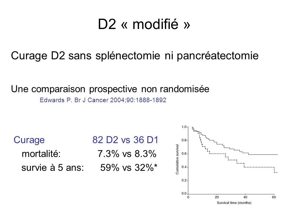 D2 « modifié » Curage D2 sans splénectomie ni pancréatectomie