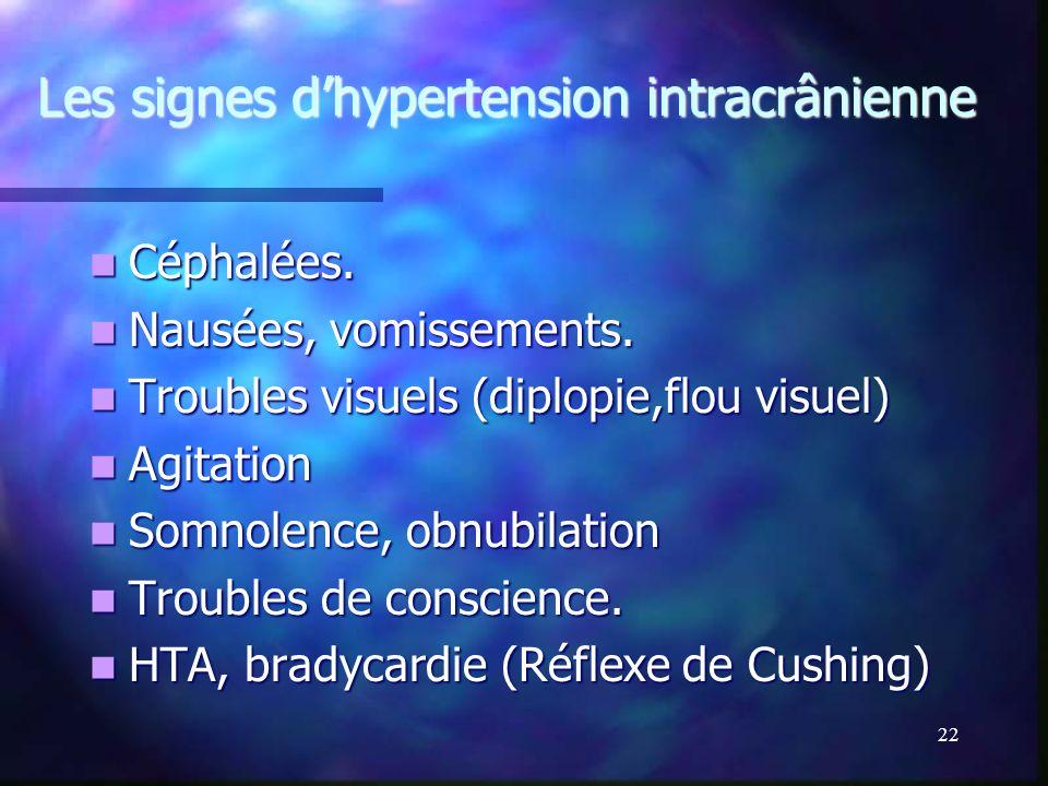 Les signes d'hypertension intracrânienne