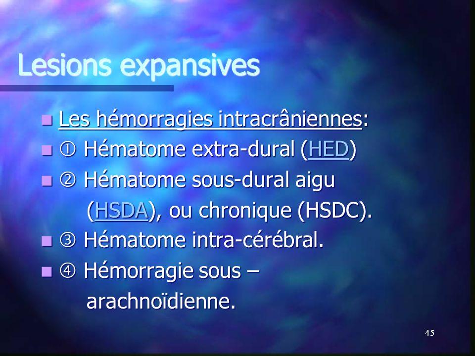 Lesions expansives Les hémorragies intracrâniennes: