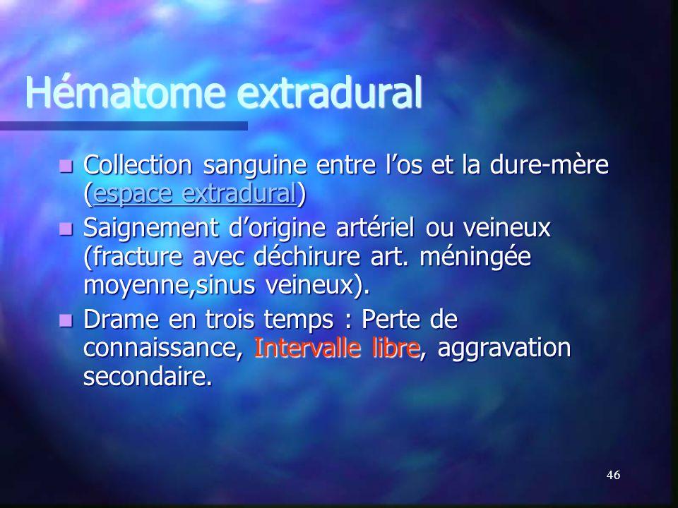 Hématome extradural Collection sanguine entre l'os et la dure-mère (espace extradural)
