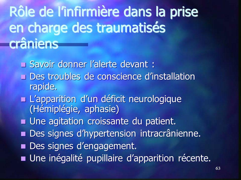 Rôle de l'infirmière dans la prise en charge des traumatisés crâniens