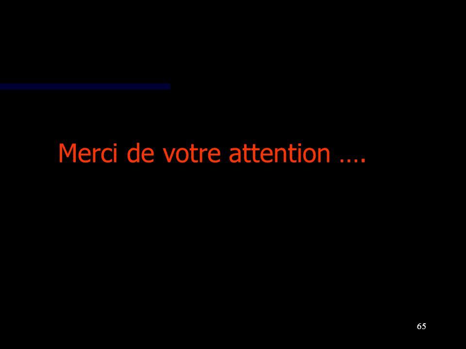 Merci de votre attention ….