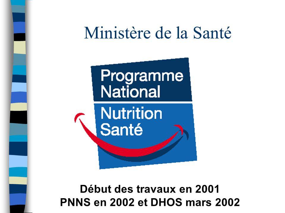 Ministère de la Santé Début des travaux en 2001