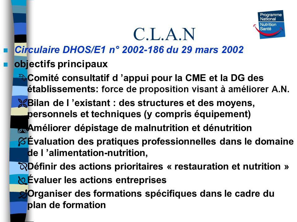 C.L.A.N Circulaire DHOS/E1 n° 2002-186 du 29 mars 2002