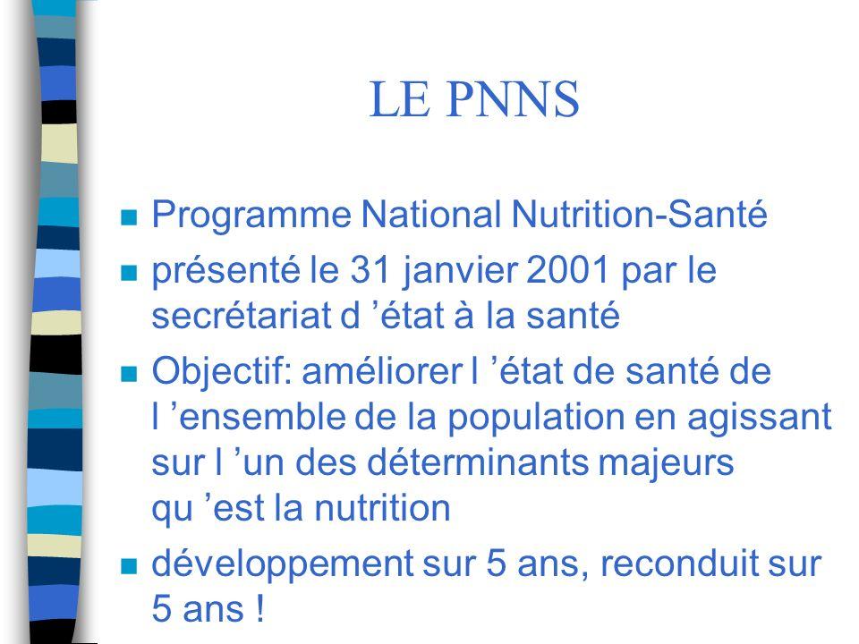 LE PNNS Programme National Nutrition-Santé