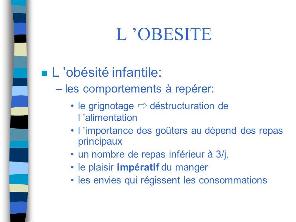 L 'OBESITE L 'obésité infantile: les comportements à repérer: