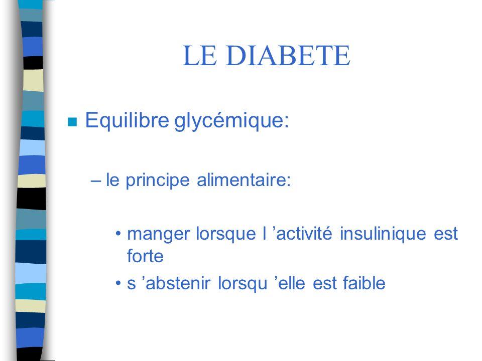 LE DIABETE Equilibre glycémique: le principe alimentaire: