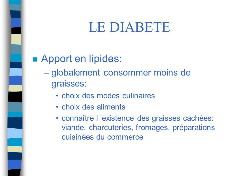LE DIABETE Apport en lipides: globalement consommer moins de graisses: