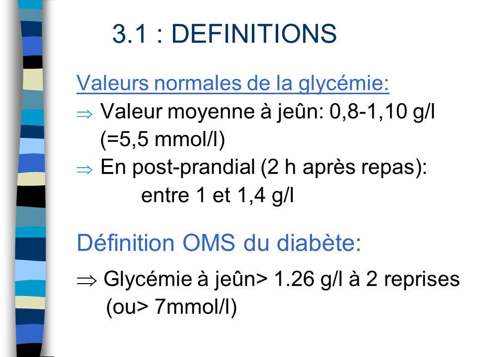 Définition OMS du diabète: