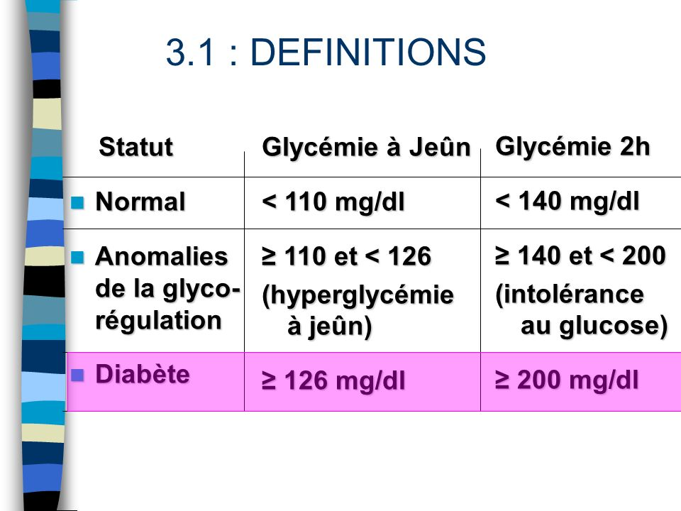 3.1 : DEFINITIONS Statut Normal Anomalies de la glyco-régulation