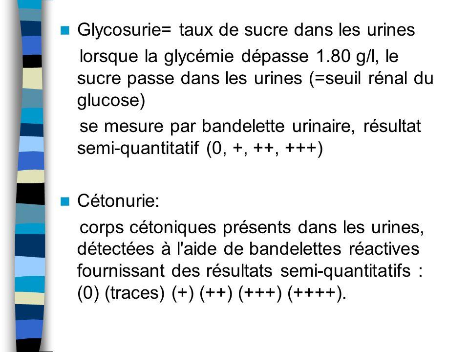 Glycosurie= taux de sucre dans les urines