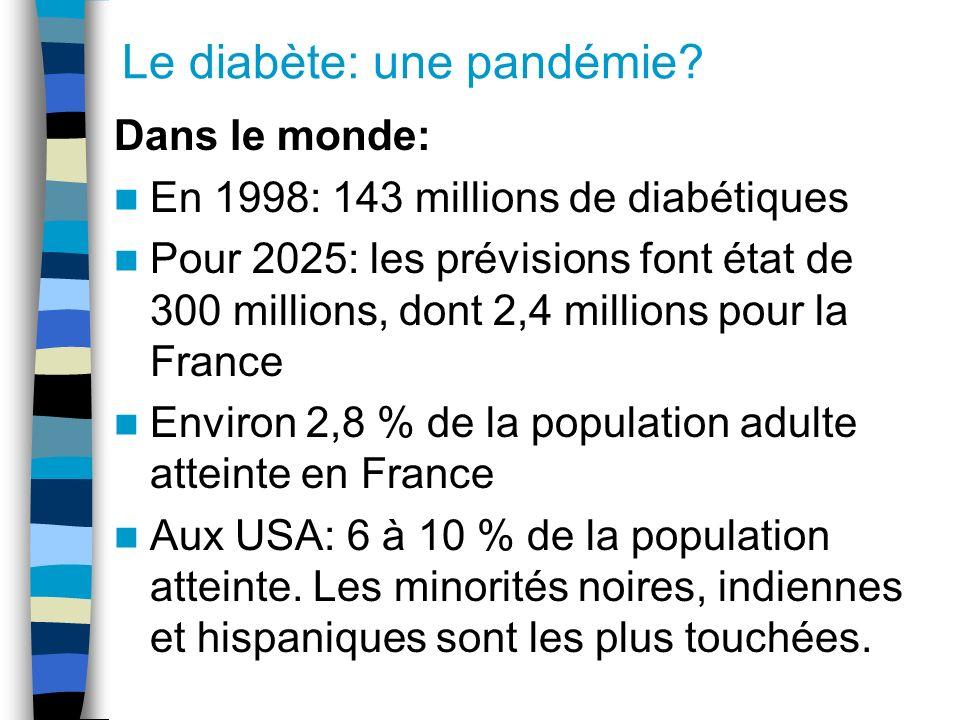 Le diabète: une pandémie