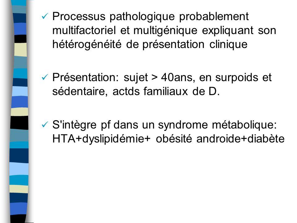Processus pathologique probablement multifactoriel et multigénique expliquant son hétérogénéité de présentation clinique