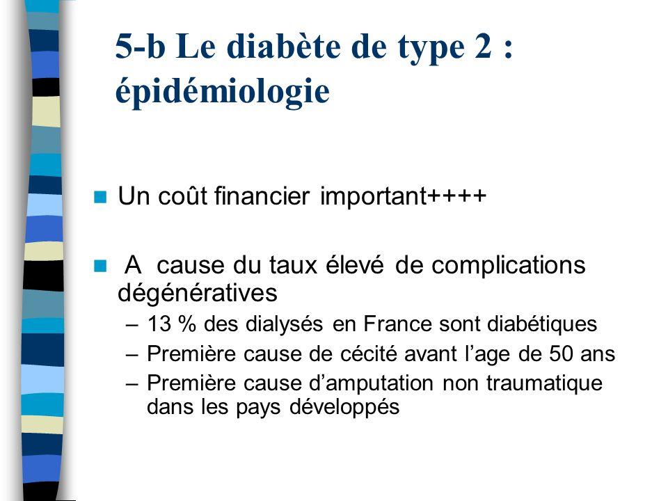 5-b Le diabète de type 2 : épidémiologie