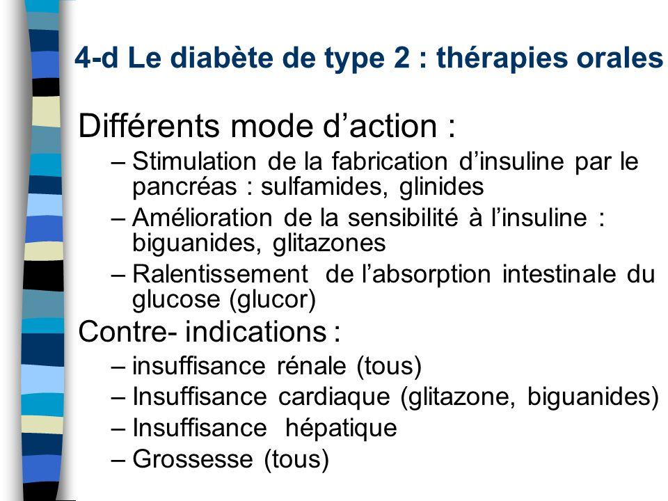 4-d Le diabète de type 2 : thérapies orales