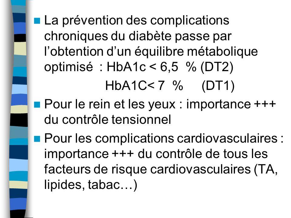 La prévention des complications chroniques du diabète passe par l'obtention d'un équilibre métabolique optimisé : HbA1c < 6,5 % (DT2)