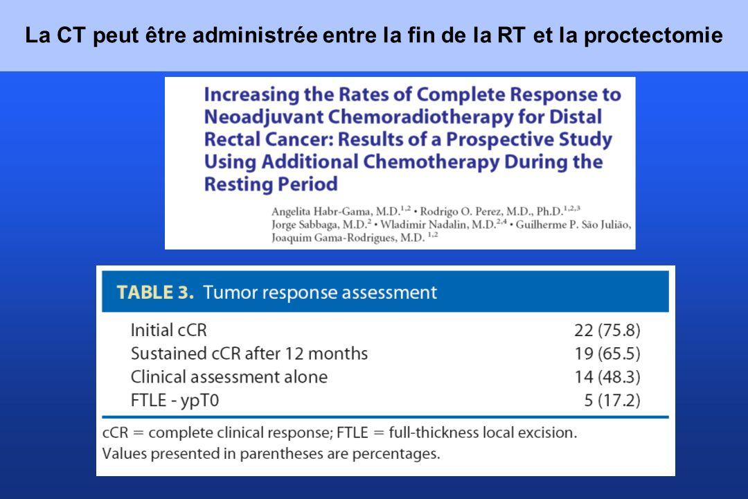 La CT peut être administrée entre la fin de la RT et la proctectomie