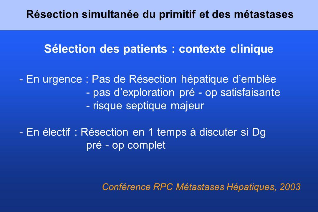 Sélection des patients : contexte clinique