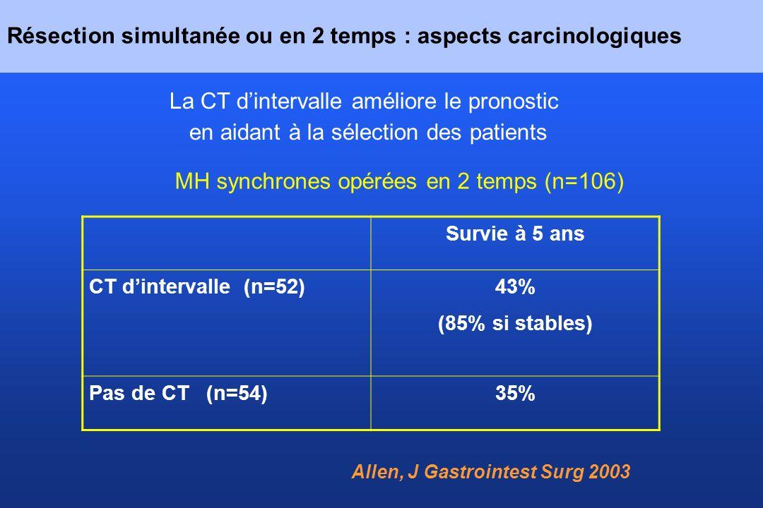 Résection simultanée ou en 2 temps : aspects carcinologiques