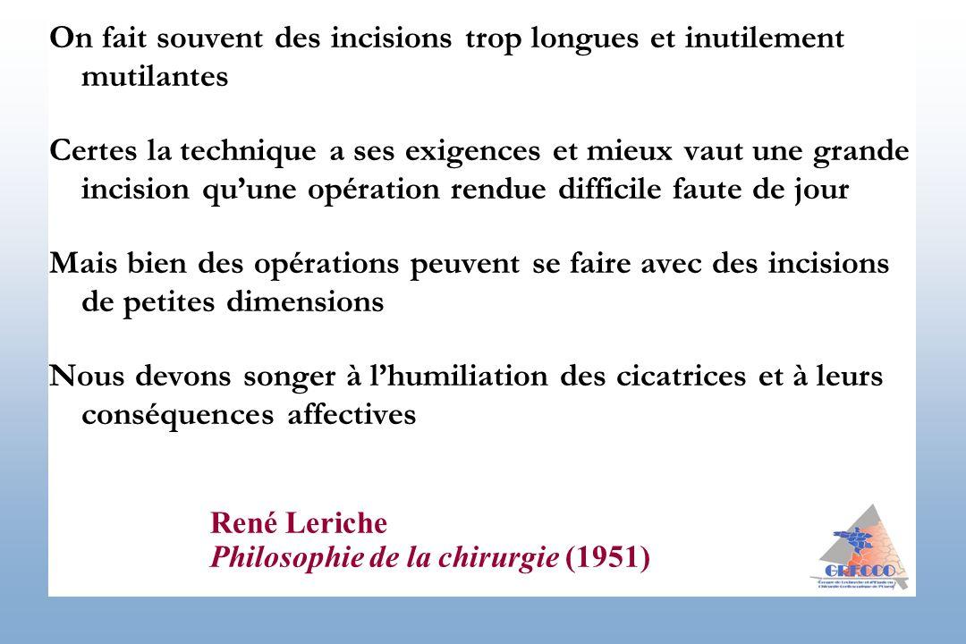 René Leriche Philosophie de la chirurgie (1951)