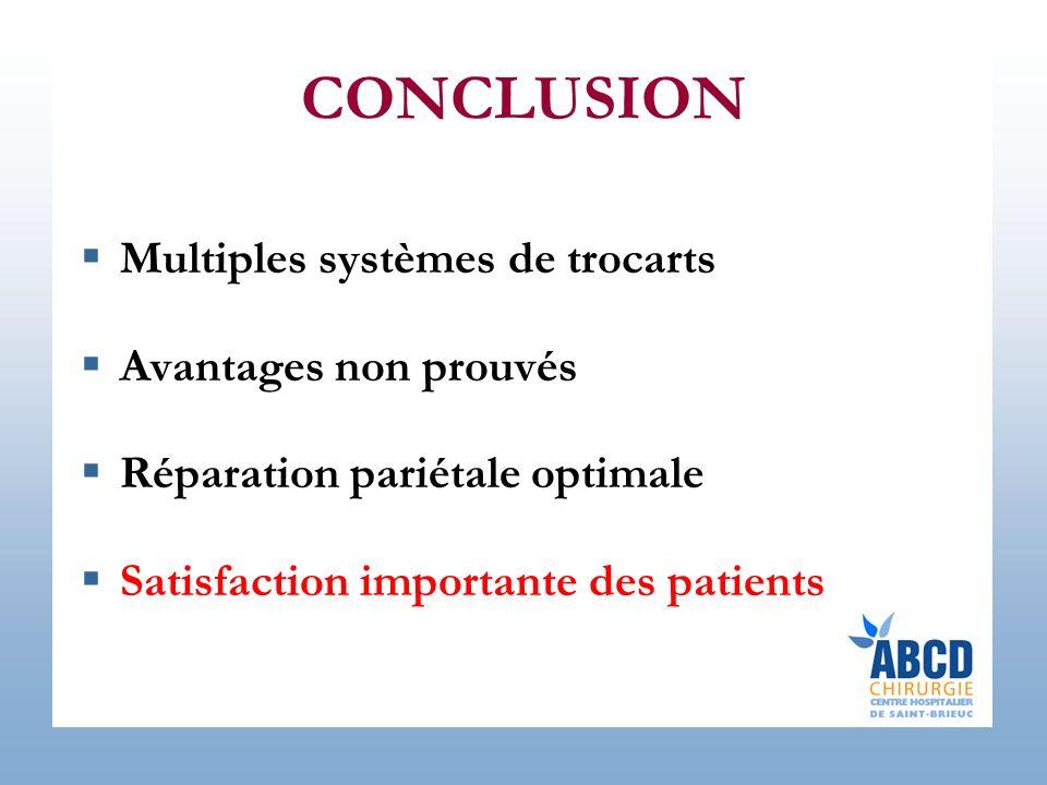 CONCLUSION Multiples systèmes de trocarts Avantages non prouvés