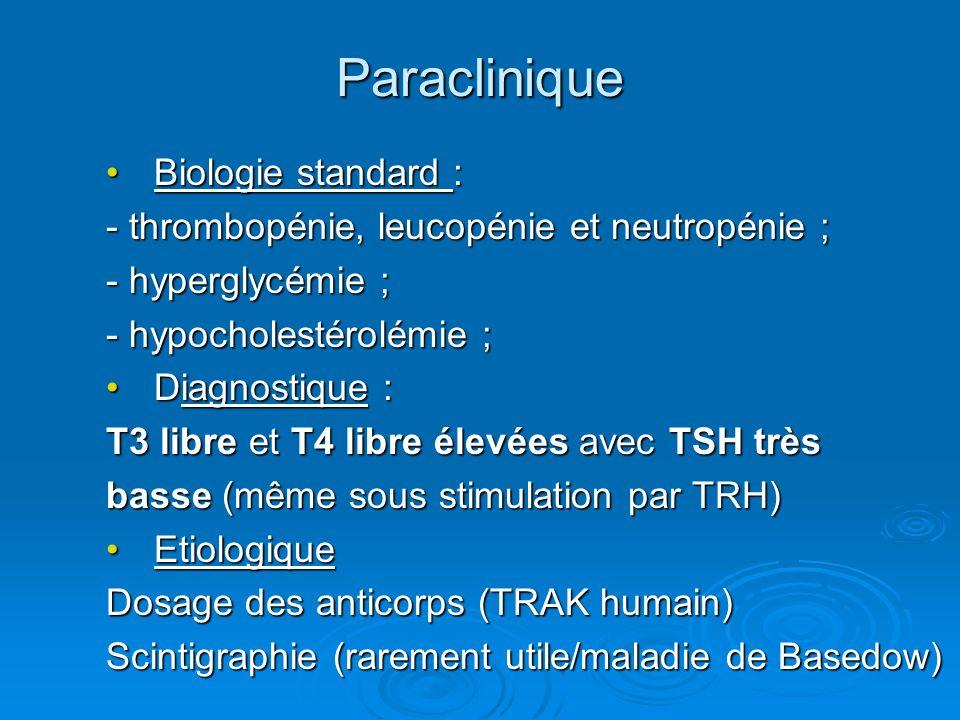Paraclinique Biologie standard :
