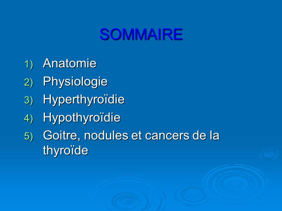 SOMMAIRE Anatomie Physiologie Hyperthyroïdie Hypothyroïdie