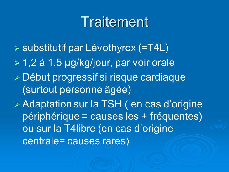 Traitement substitutif par Lévothyrox (=T4L)