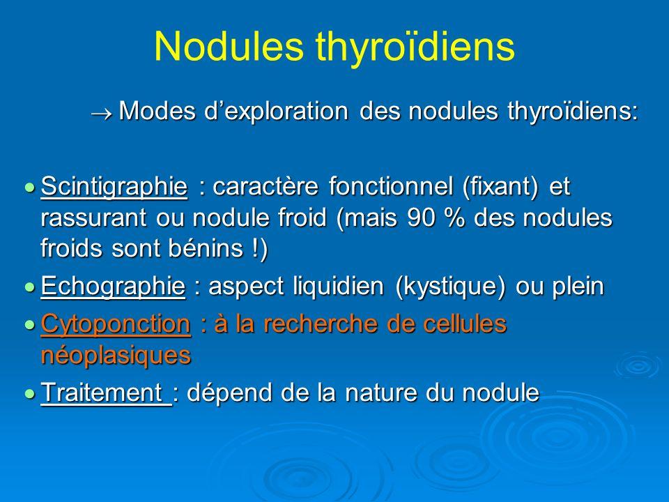 Nodules thyroïdiens  Modes d'exploration des nodules thyroïdiens: